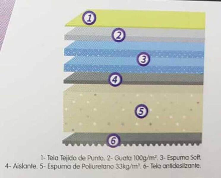 Colchón Density 2 0,80 x 1,90 x 26