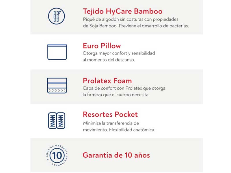 Colchón MCP 314 Magnetic Pillow 1,40 x 1,90 x 29