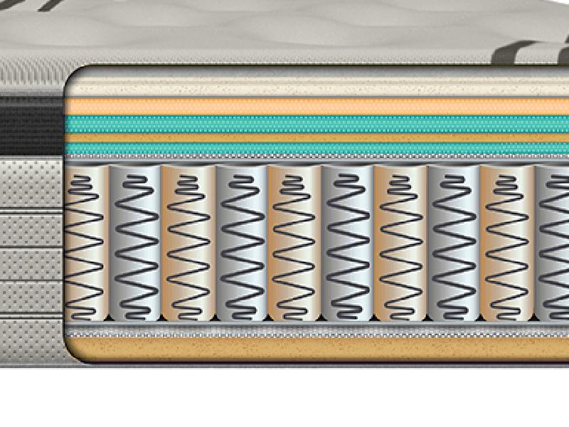 Colchón Beautyrest Platinum 1,00 x 2,00 x 34