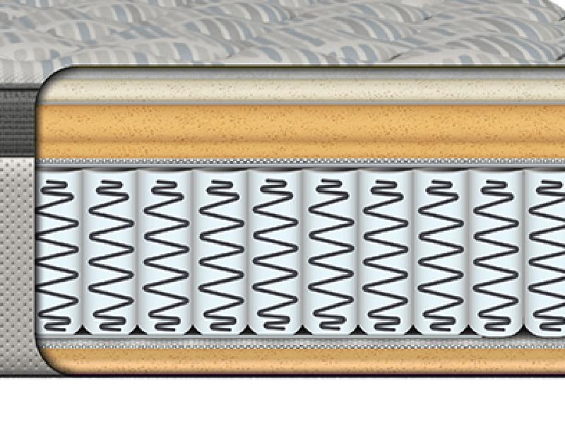 Colchón Beautyrest Silver 0,80 x 1,90 x 31